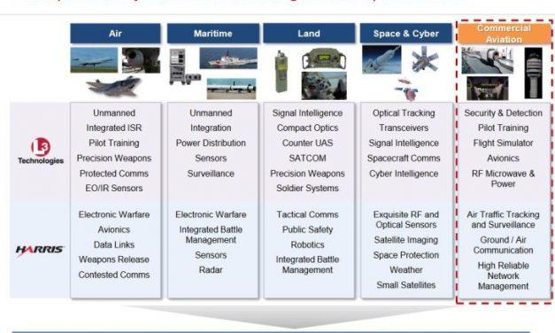 Harris devra céder sa branche « vision nocturne » pour fusionner avec L3 Technologies