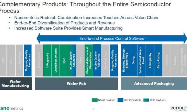 Contrôle de process en semiconducteurs : Nanometrics fusionne avec Rudolph Technologies