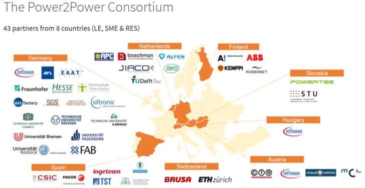 74 millions d'euros pour un projet européen de R&D en semiconducteurs de puissance