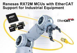 Microcontrôleurs pour communications Ethernet industrielles | Renesas