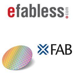 X-FAB et Efabless lancent un microcontrôleur open-source RISC-V