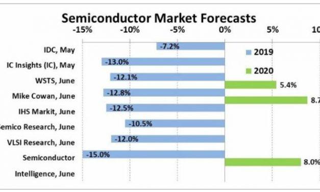 Plongeon inévitable du marché des semiconducteurs en 2019, rebond probable en 2020