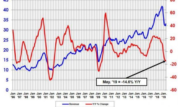 Cinquième mois de baisse pour les ventes mondiales de semiconducteurs