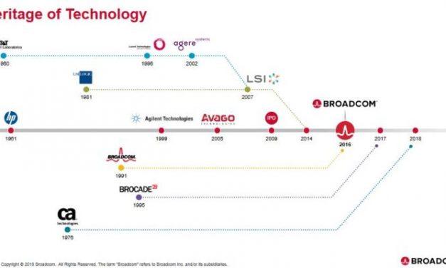 Broadcom rachète les activités sécurité d'entreprise de Symantec pour 10,7 milliards de dollars