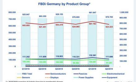 Le marché allemand de la distribution décroche de 8,6% en trois mois