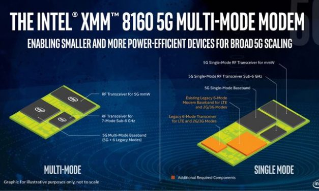 Apple rachète les activités modems pour smartphones d'Intel pour 1 milliard de dollars