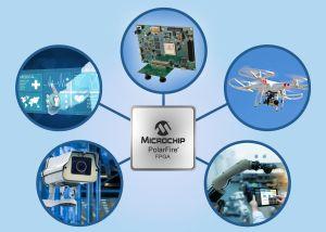 Solutions de traitement d'images et de vidéo à base de FPGA | Microchip