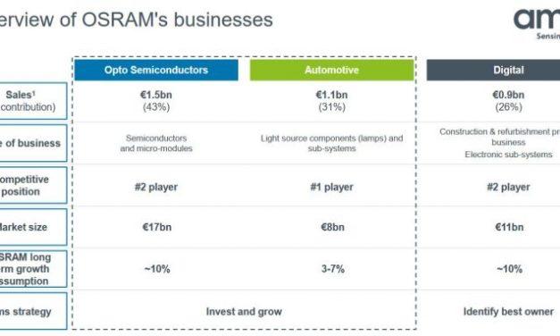 L'Autrichien AMS propose de racheter Osram pour 4,3 milliards d'euros