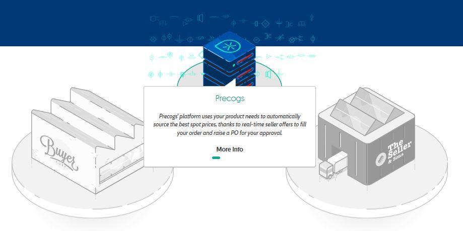 Precogs automatise la recherche en temps réel des meilleures offres de composants