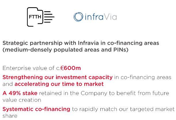 Free s'en remet à InfraVia pour accélérer le déploiement de la fibre optique en zones peu denses