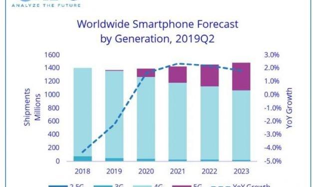 2017, 2018, 2019 : trois années de baisse du marché des smartphones
