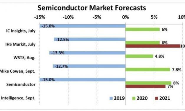 Conjoncture en semiconducteurs : quelques signes de retournement au 2e semestre
