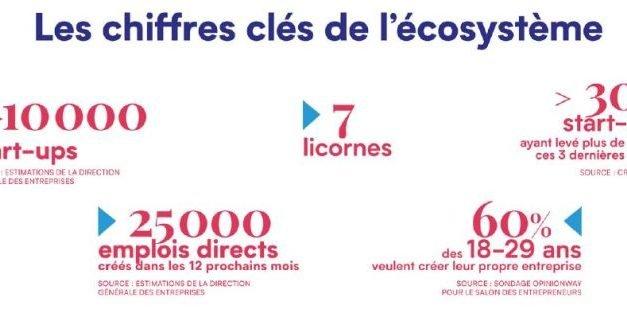 5 milliards pour les entreprises innovantes du Next40 en attendant le French Tech 120