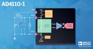 Circuit frontal analogique configurable par logiciel avec CAN intégré | Analog Devices