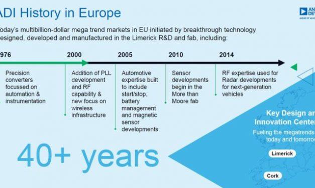Analog Devices nourrit de grandes ambitions en Europe