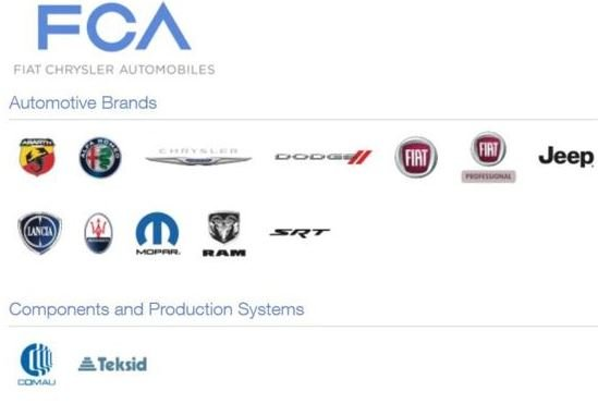Ce que l'on sait du projet de fusion PSA-FCA
