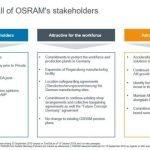 AMS relance son offre sur Osram… au même prix