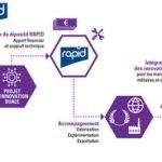 Innovation duale : 410 millions d'euros de subventions pour le dispositif Rapid depuis 10 ans