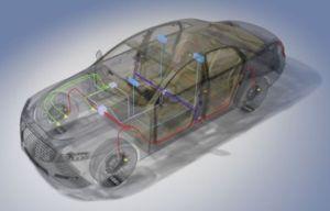 Solution de test de conformité IEEE 802.3cg 10BASE-T1S pour l'automobile | Rohde & Schwarz