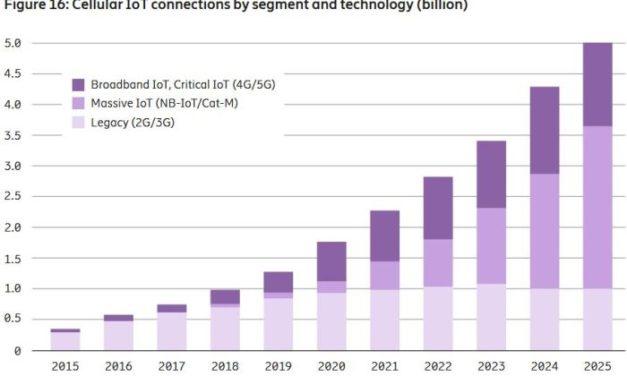 5 milliards de connexions IoT cellulaires en 2025 ?