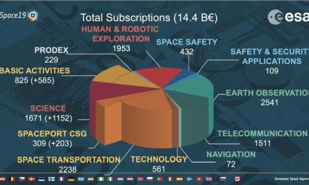 Budget sans précédent pour l'Agence spatiale européenne