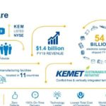 Yageo rachète Kemet pour 1,8 milliard de dollars