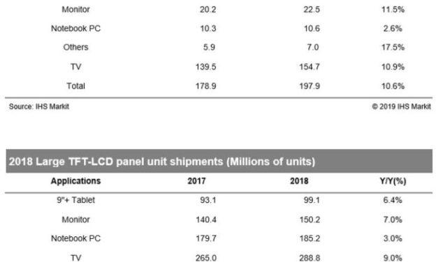 Panasonic jette l'éponge dans les LCD