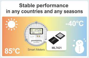 Composant de communication sans fil multibande pour compteurs intelligents | Lapis Semiconductor