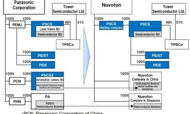 Panasonic cède le reste de ses activités semiconducteurs au Taïwanais Nuvoton