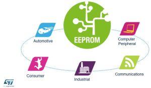 Premières mémoires EEPROM 4 Mbits | STMicroelectronics