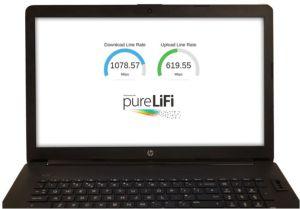 Technologie Li-Fi : pureLiFi lève 18 M$
