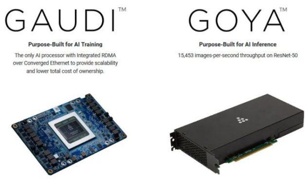 Intel investit 2 milliards dans une start-up israélienne d'intelligence artificielle