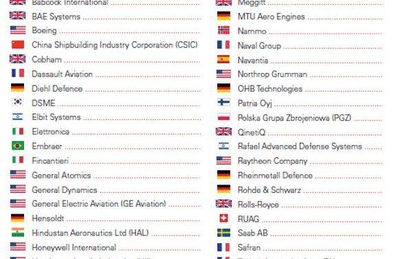L'édition 2020 du calepin des entreprises internationales de Défense est en ligne