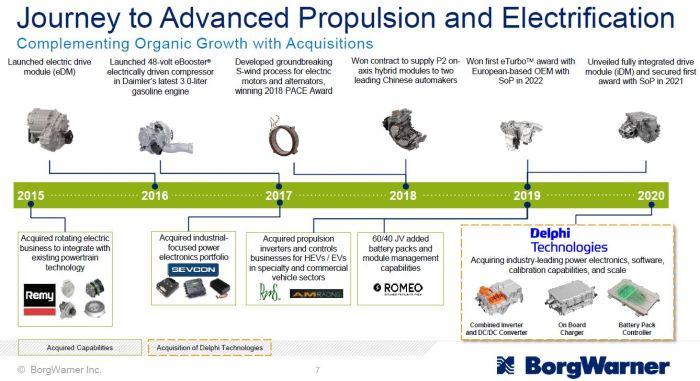 BorgWarner va racheter Delphi Technologies pour former un équipementier automobile de plus de 14 milliards de dollars
