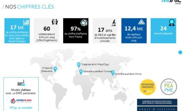 Boîtiers intelligents pour l'automobile : Munic vise 100 M€ de CA d'ici 2023