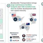 75 milliards d'euros de commandes en carnet pour le futur Alstom, flanqué de Bombardier Transport