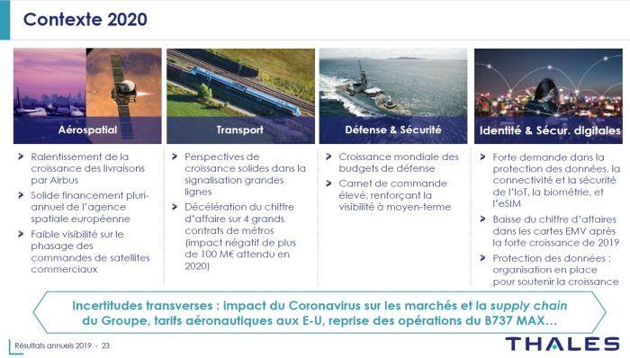 Thales promet une accélération de sa croissance à partir de 2021