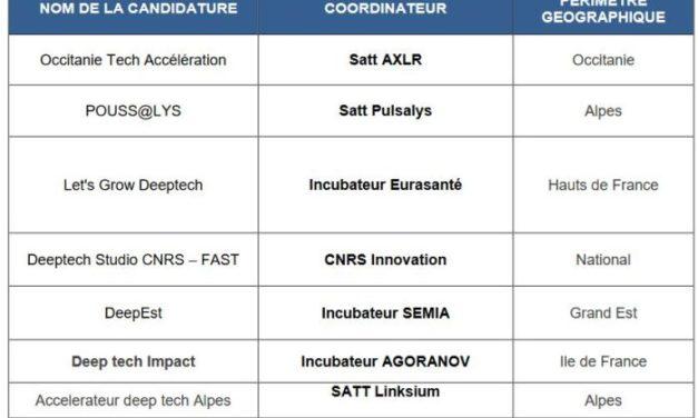 9 programmes d'accompagnement dédiés aux start-up deep tech lauréats de l'appel à projet du gouvernement