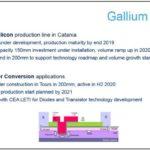 STMicroelectronics s'allie à TSMC pour accélérer l'adoption du GaN