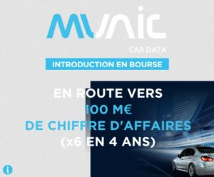 L'introduction en Bourse de Munic valorise l'entreprise à 60,6 M€