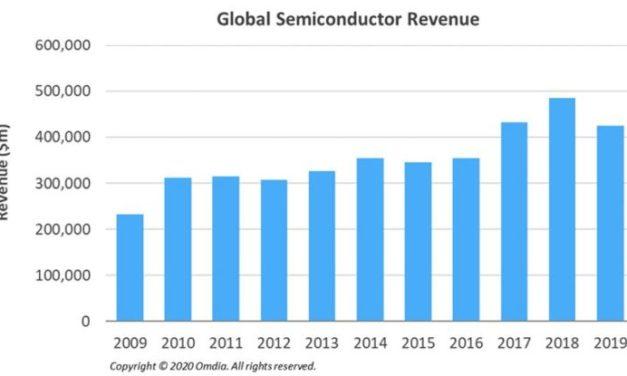 L'industrie des semiconducteurs n'échappera pas à l'impact du coronavirus