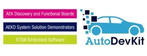 Outils de développement pour l'électronique automobile | STMicroelectronics