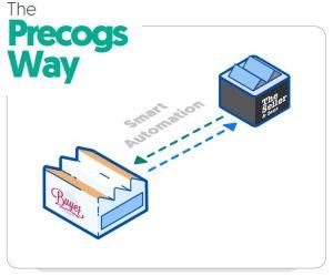 Optimisation des achats : le 41e sous-traitant mondial signe avec Precogs