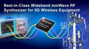 Synthétiseur mmWave à large bande | Renesas Electronics