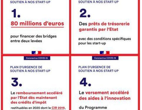 Un plan d'urgence de soutien aux start-up de près de 4 milliards d'euros