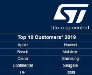 ST pourrait aider Huawei à contourner les sanctions américaines