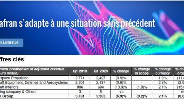 Safran va réduire ses dépenses de R&D de 30% et ses investissements de près de 60%