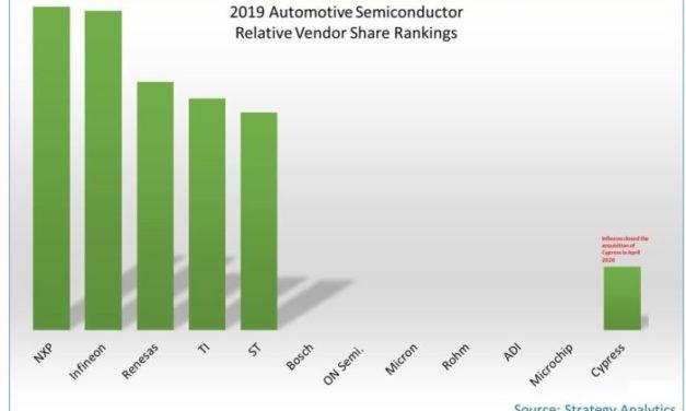 NXP, Infineon, Renesas, TI et ST aux commandes du marché de l'automobile