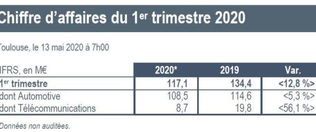 Actia Group anticipe une chute d'activité de 25% en 2020