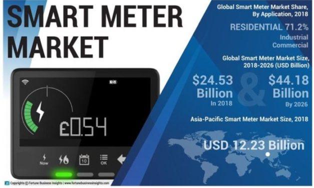 Marché des compteurs intelligents : 44 milliards de dollars en 2026 ?